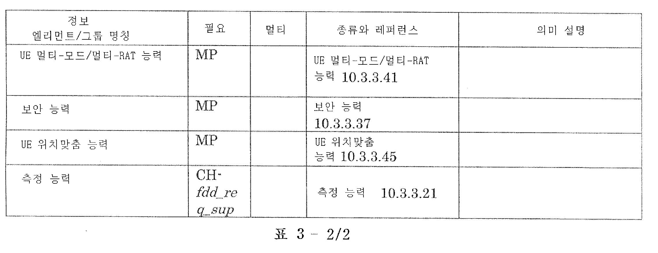 Figure 112011105072977-pat00005