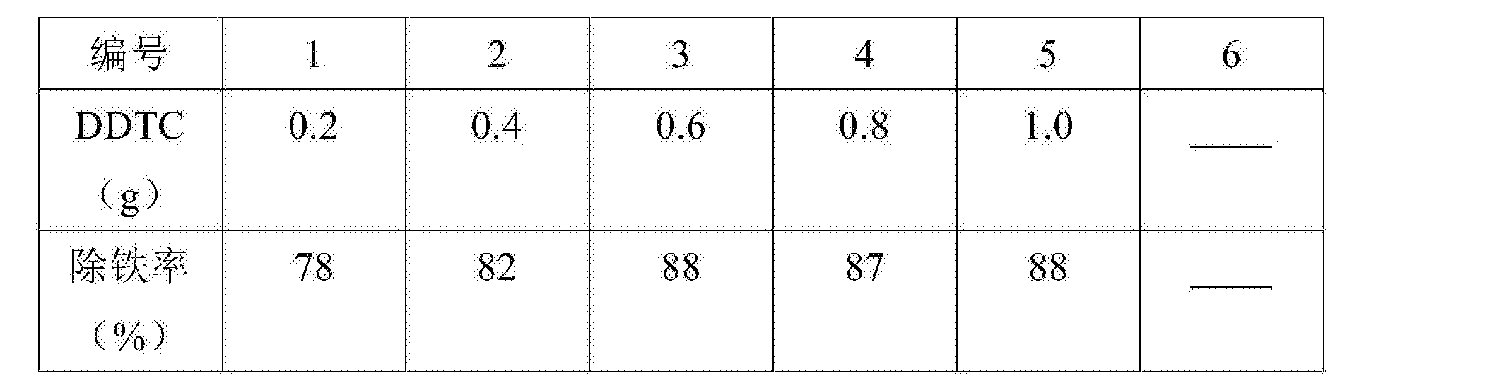 Figure CN106348330AD00051