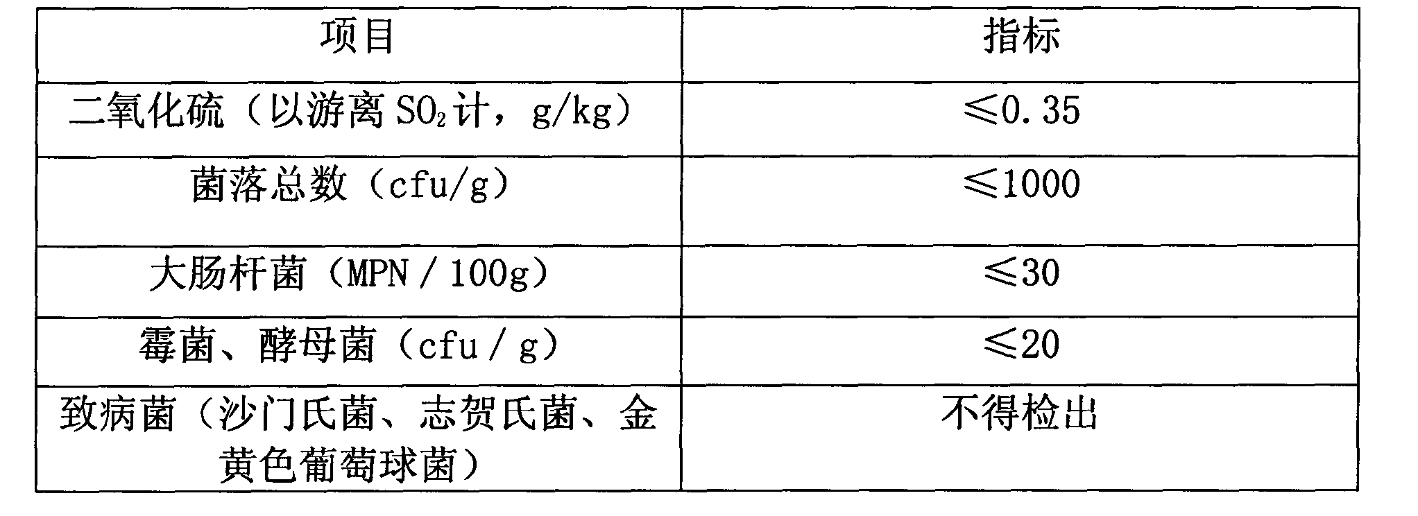 Figure CN103976120AD00063