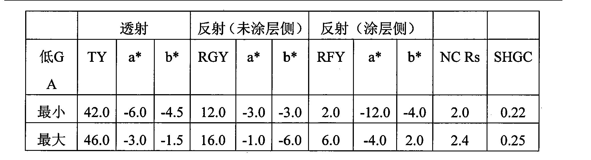 Figure CN101925552BD00241