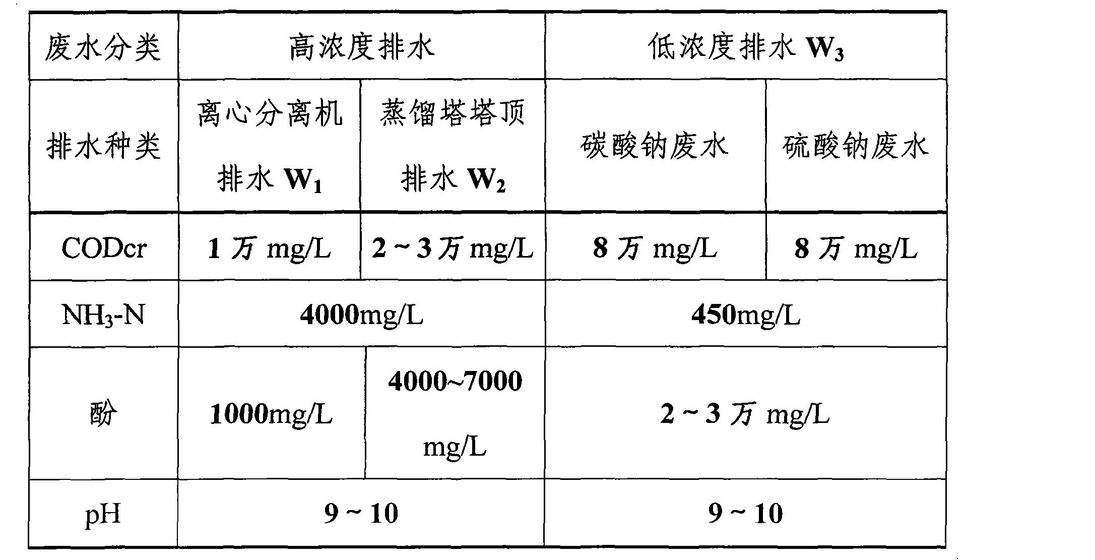 Figure CN101875523BD00051