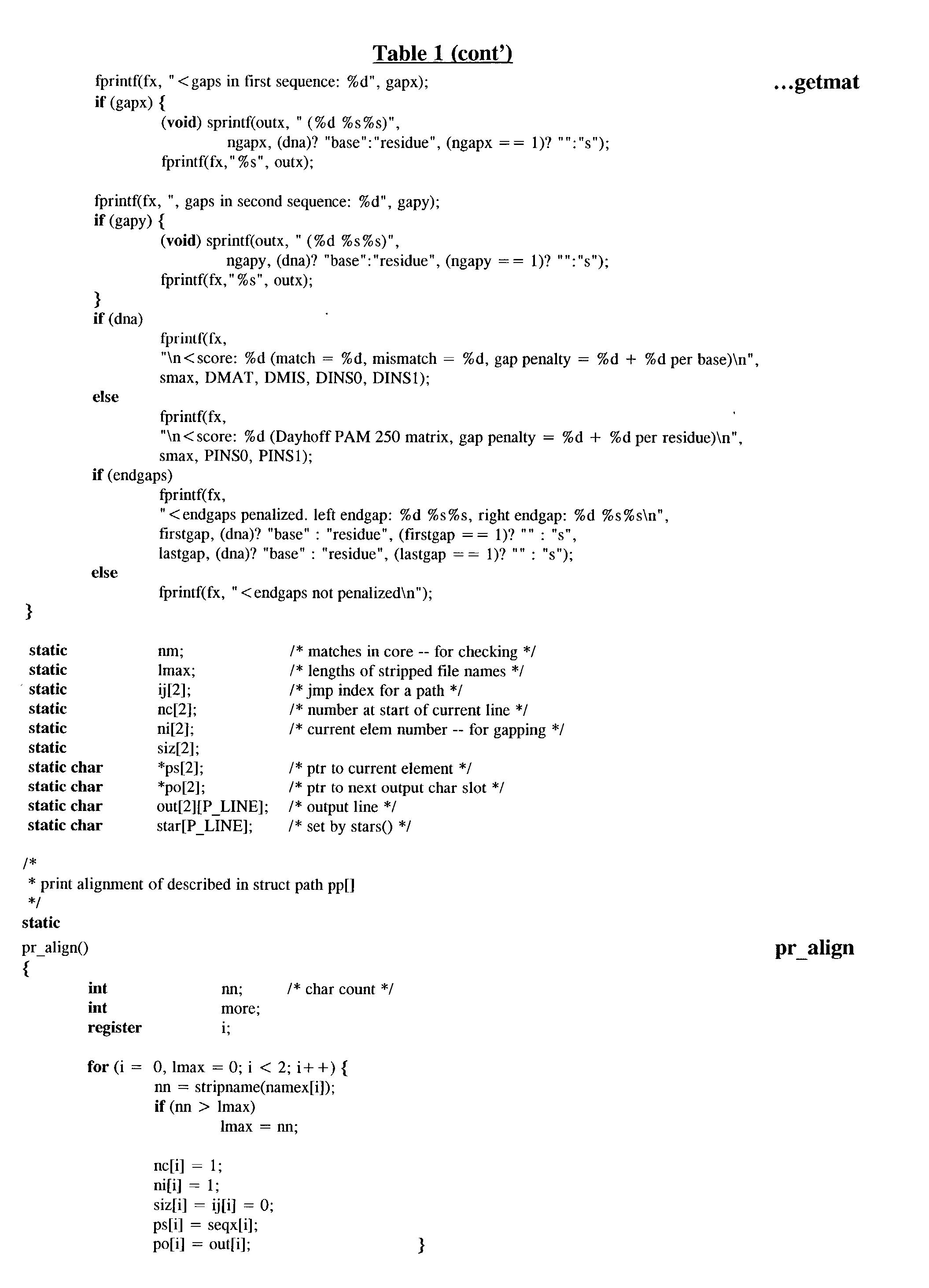 Figure US20040023323A1-20040205-P00009