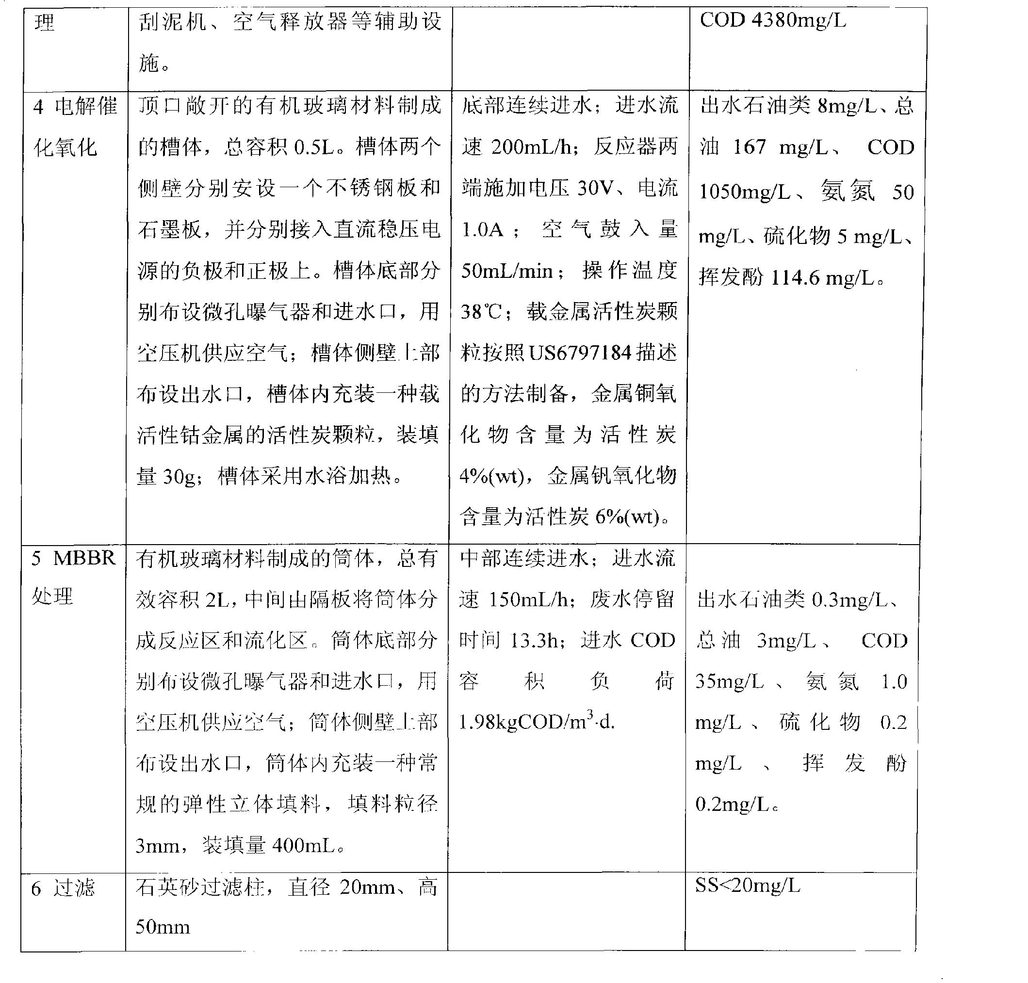 Figure CN102311204BD00111