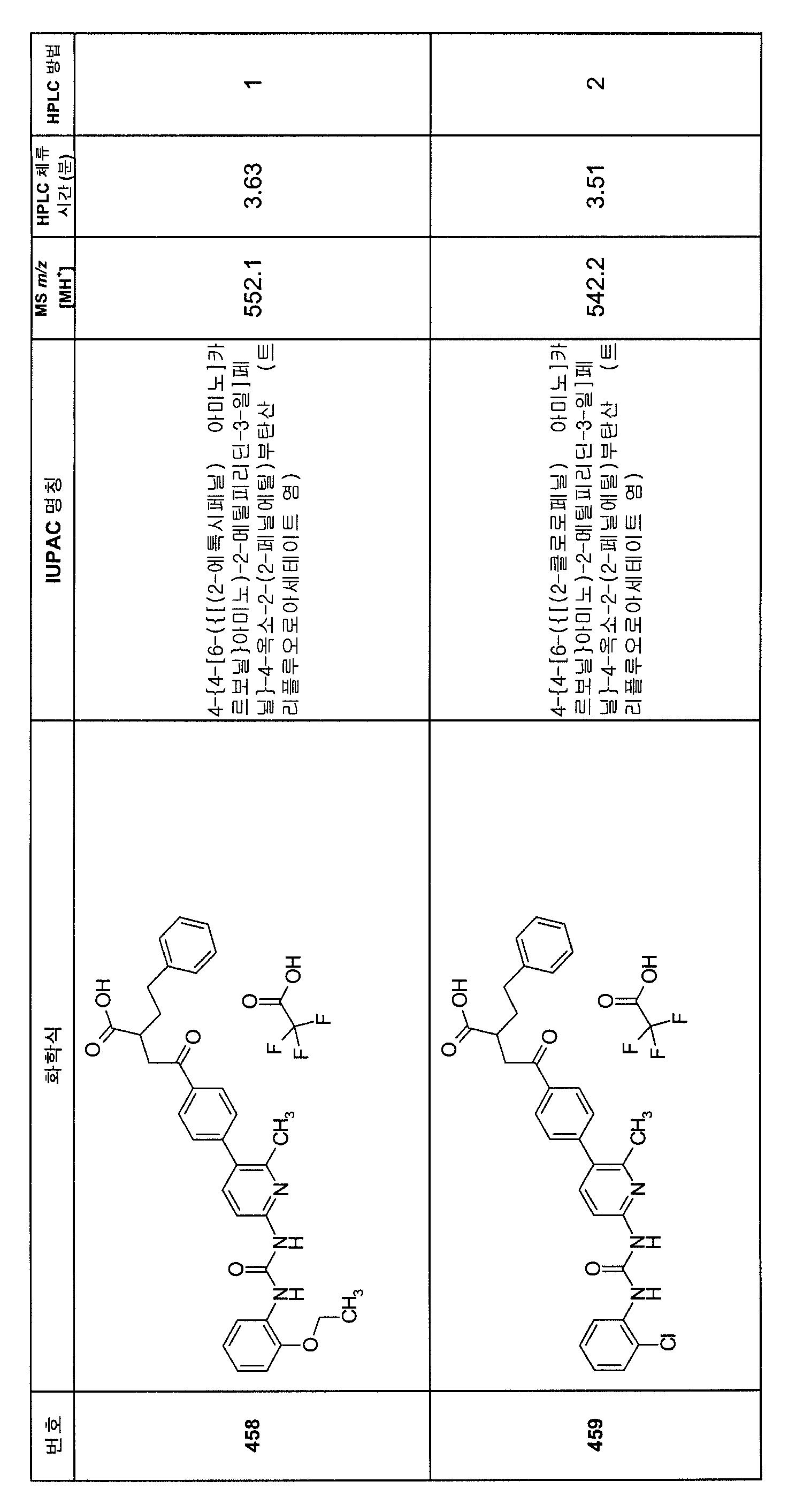 Figure 112007082249387-PCT00286