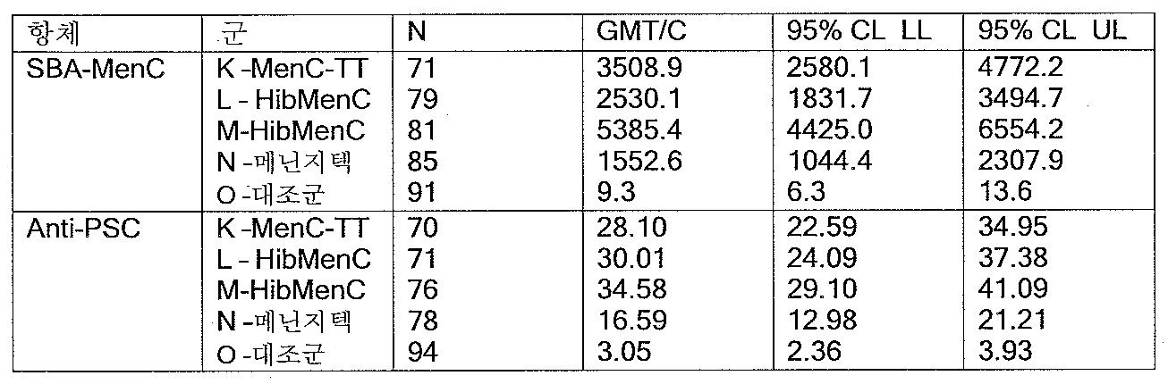 Figure 112008006849919-pct00004
