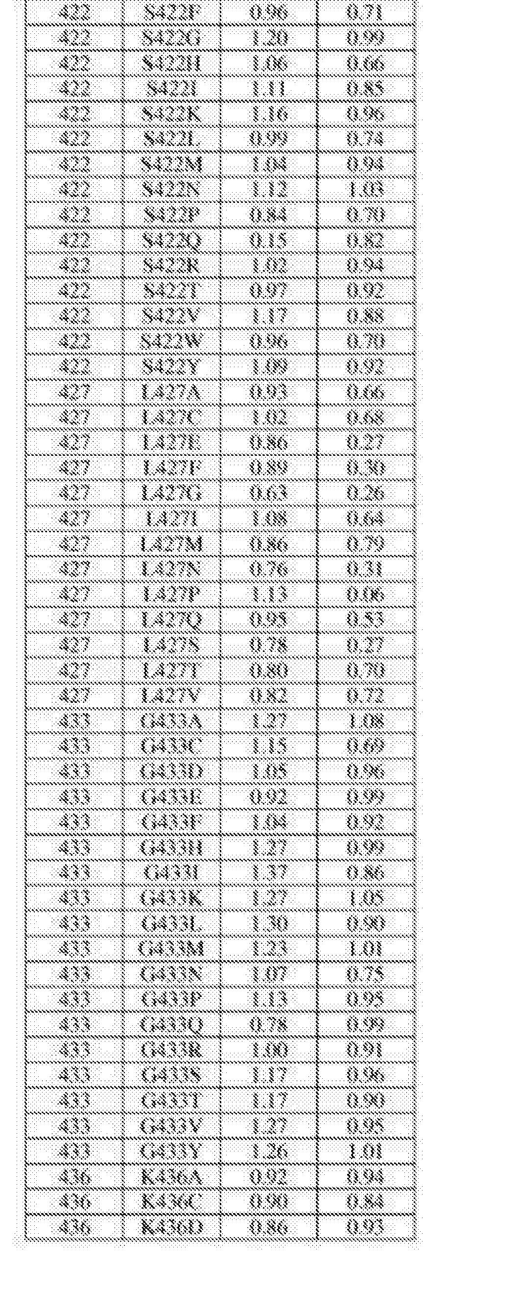 Figure CN105483099AD02231