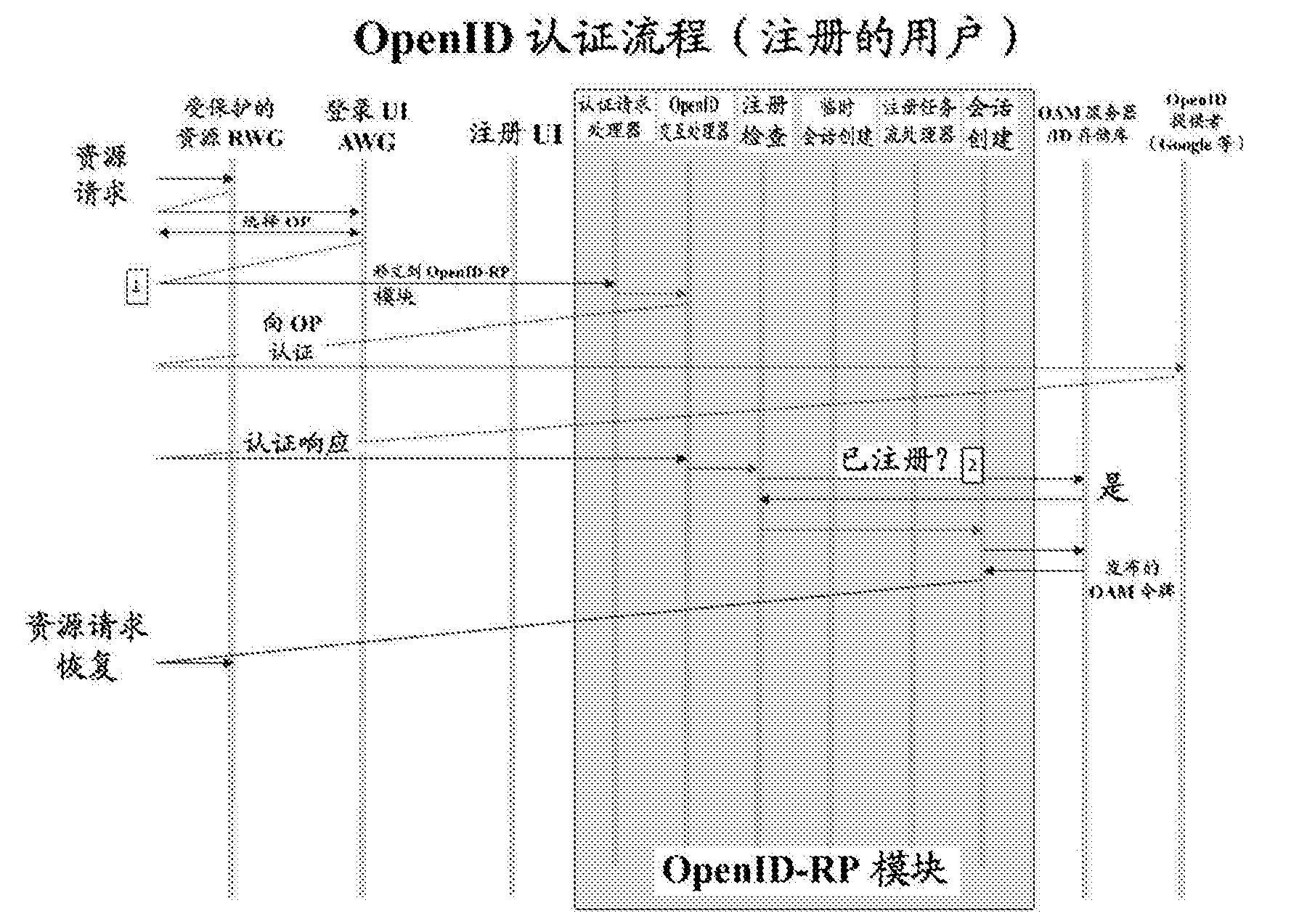 Figure CN104255007BD00341