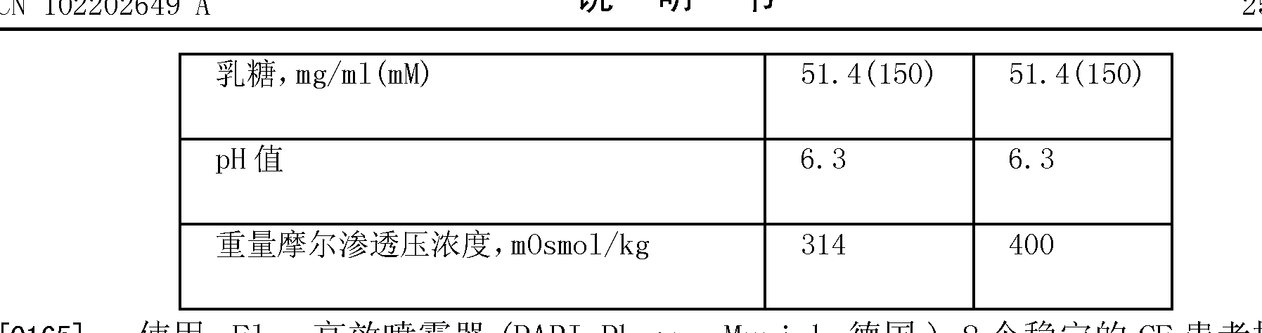 Figure CN102202649AD00321