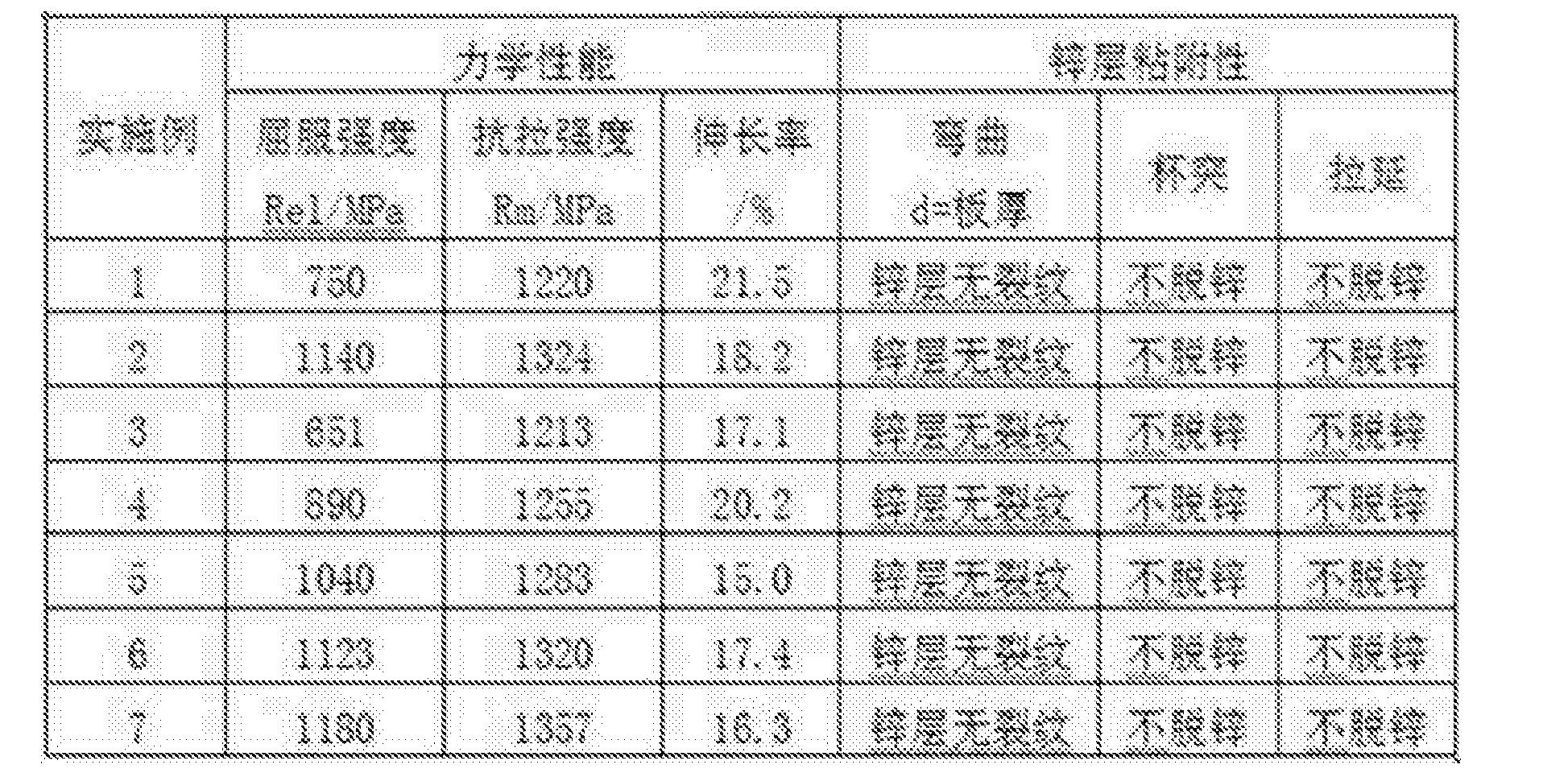 Figure CN105886750AD00062