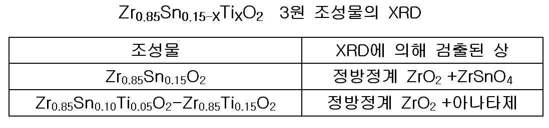Figure 112011003293003-pct00026