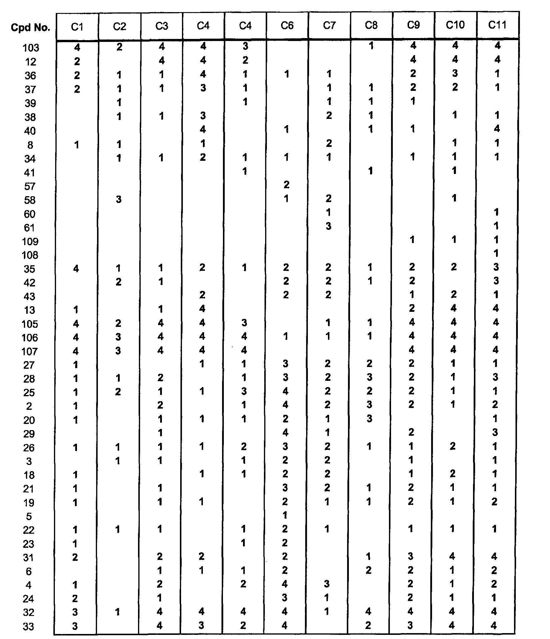 Figure 112007038004646-pct00117