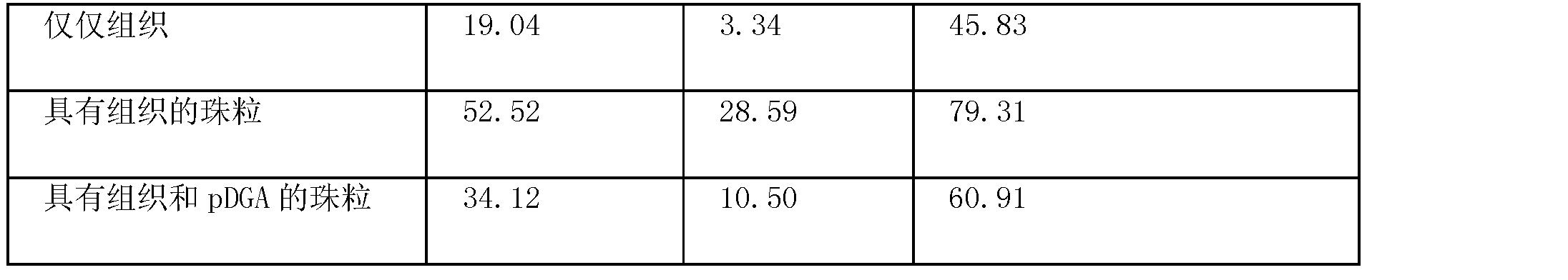 Figure CN101903049BD00101