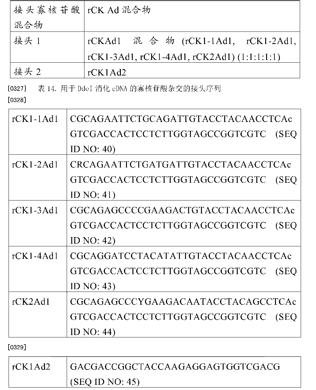 Figure CN105026573AD00481