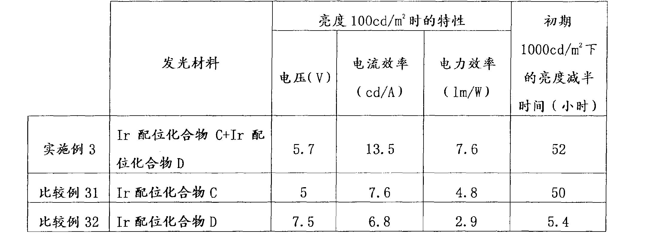Figure CN101355141BD00111