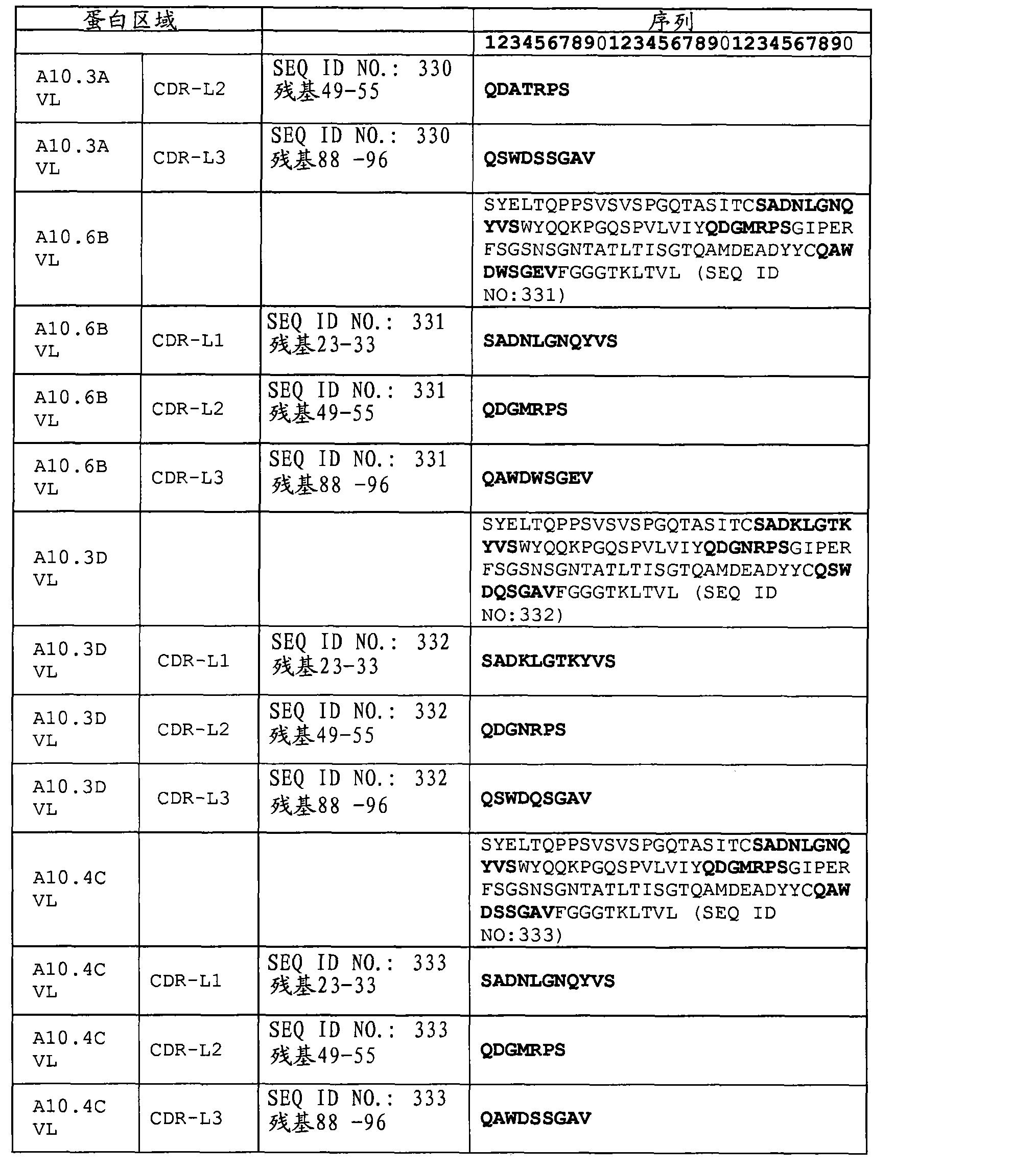 Figure CN102741288AD01251