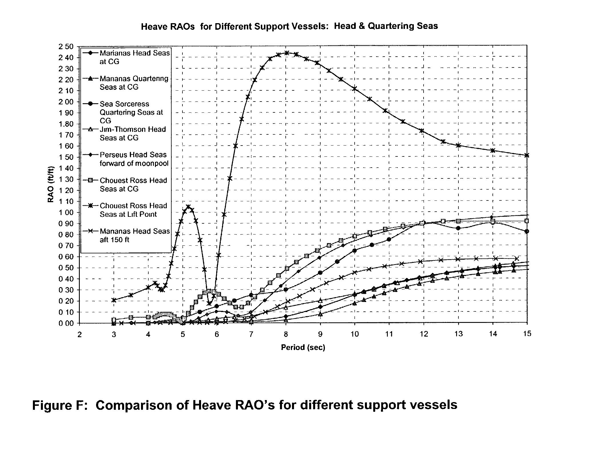Figure US20030221602A1-20031204-P00004