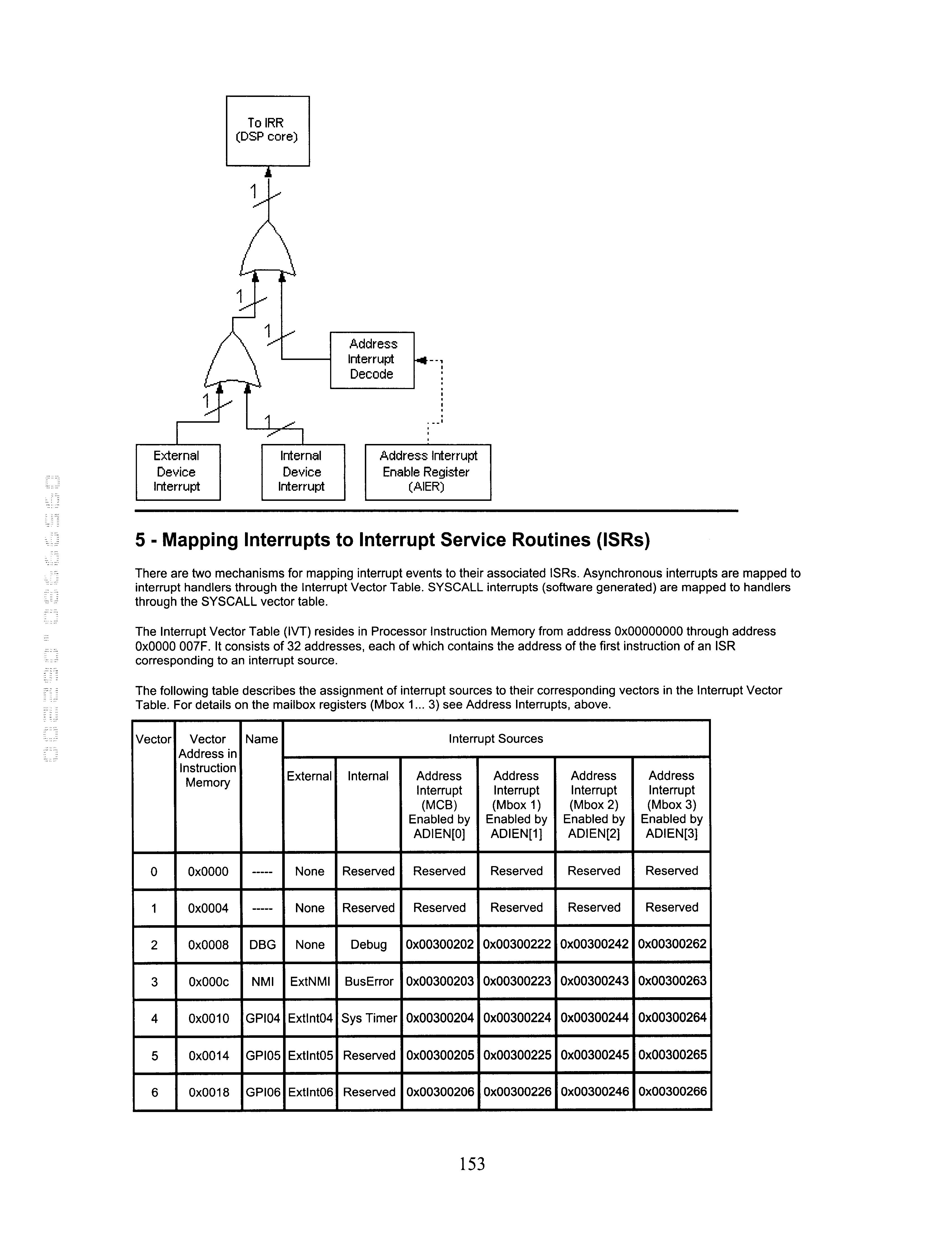 Figure US06748517-20040608-P00139