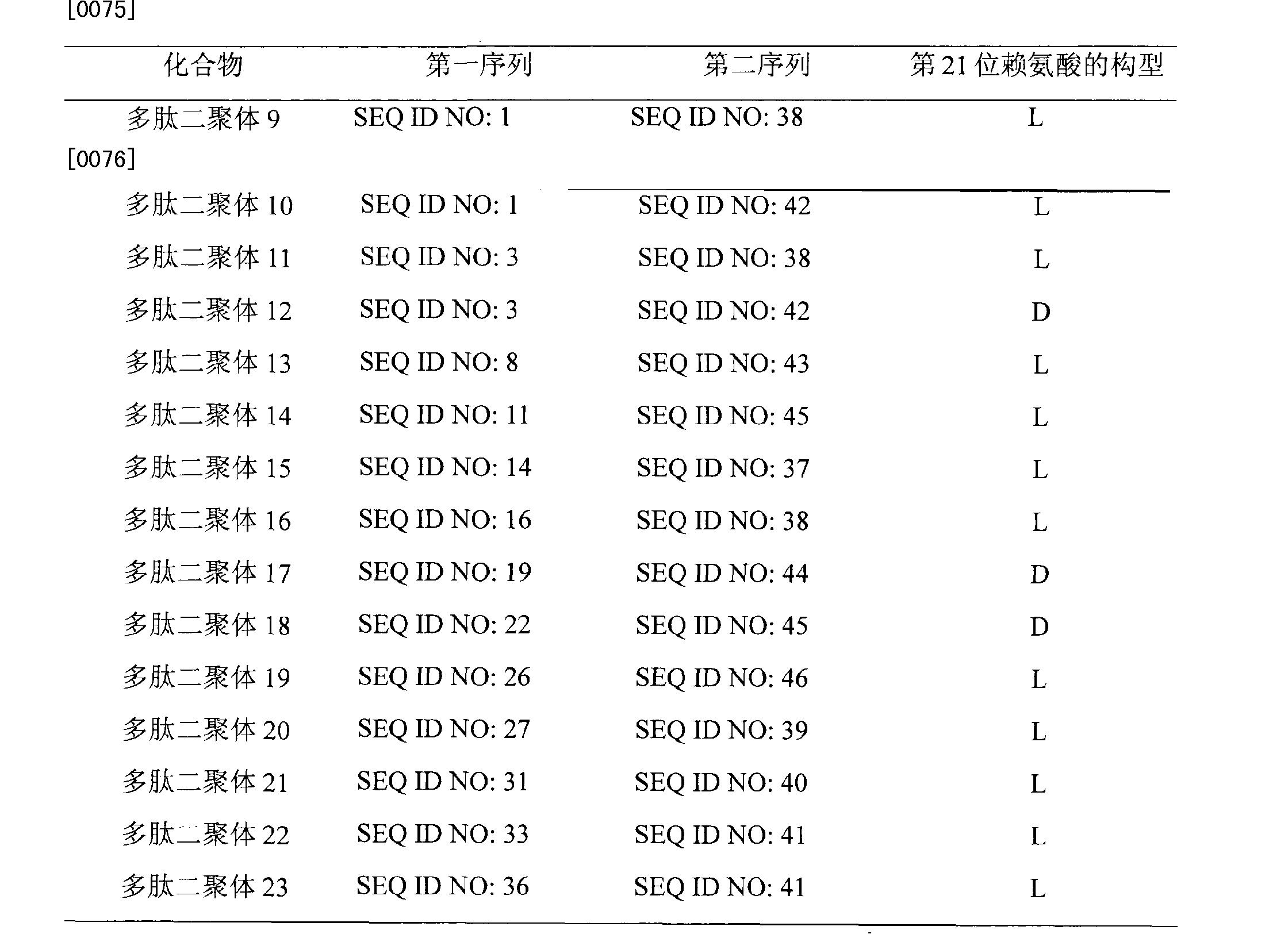 Figure CN103421094AD00101