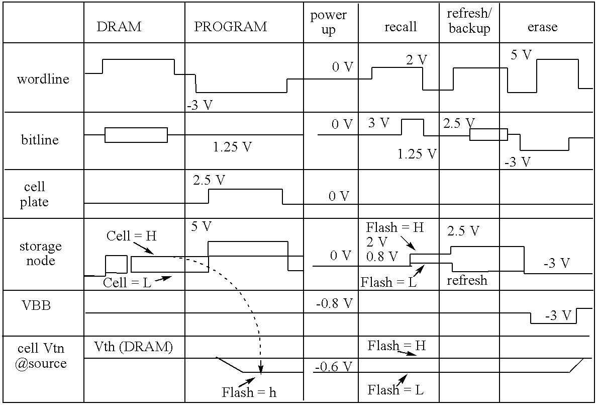 Figure US07054201-20060530-C00001