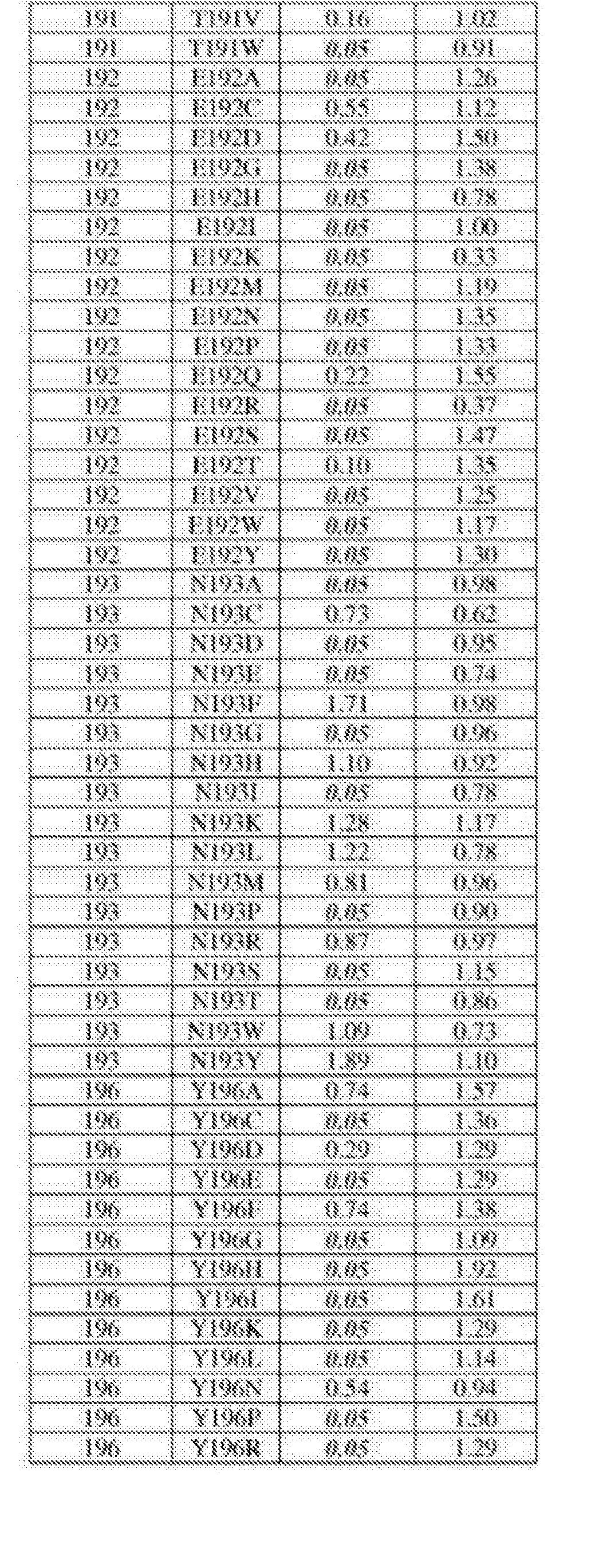 Figure CN105483099AD01511