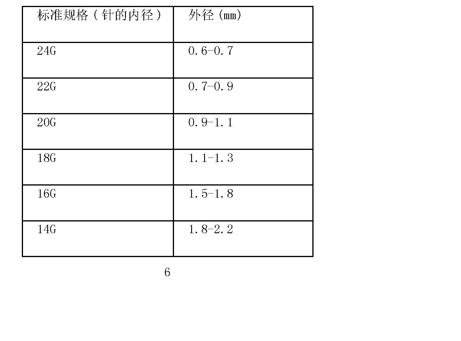 Figure CN102946805AD00061