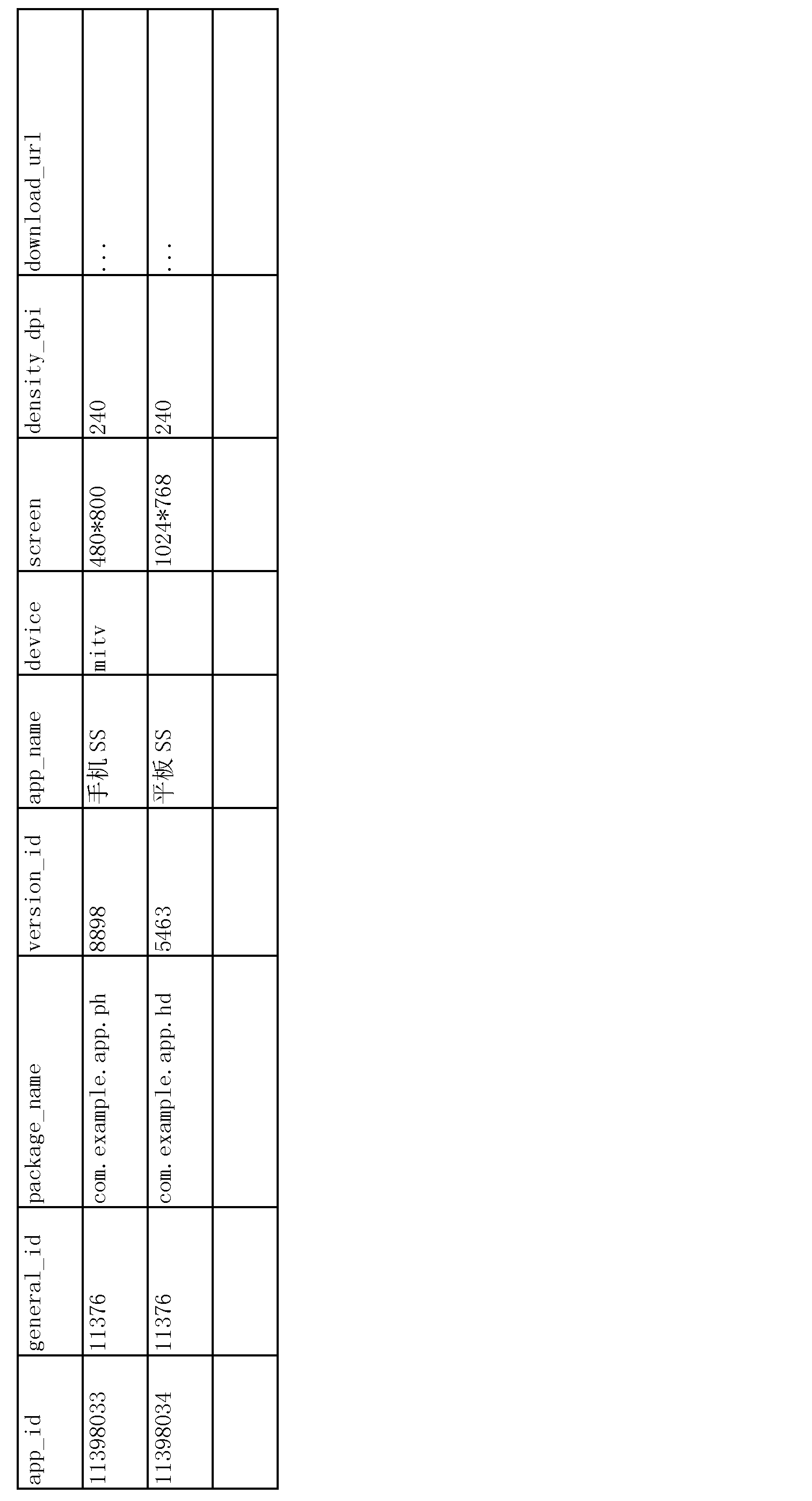 Figure CN103414766AD00111