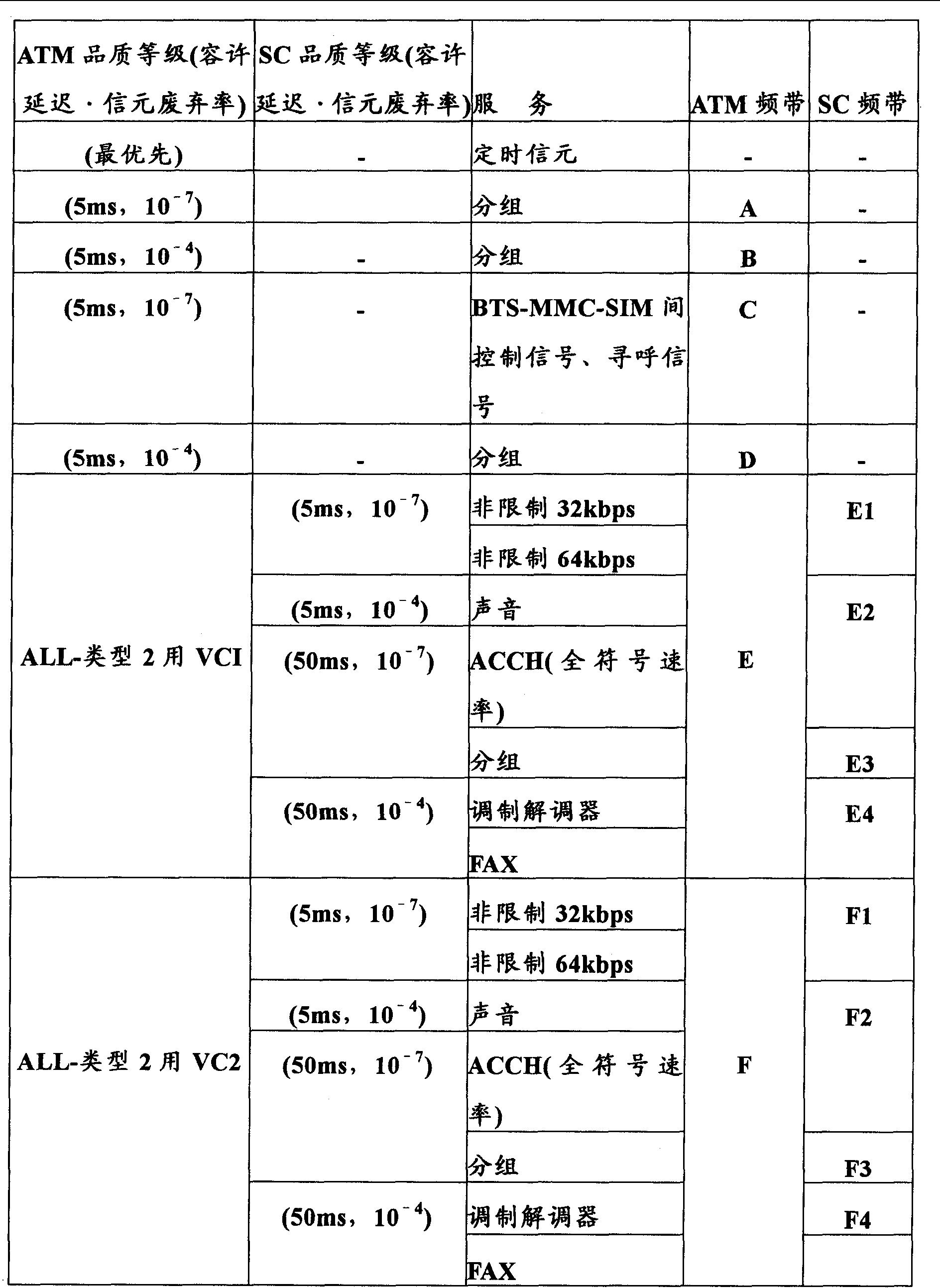Figure CN1510937BD00561