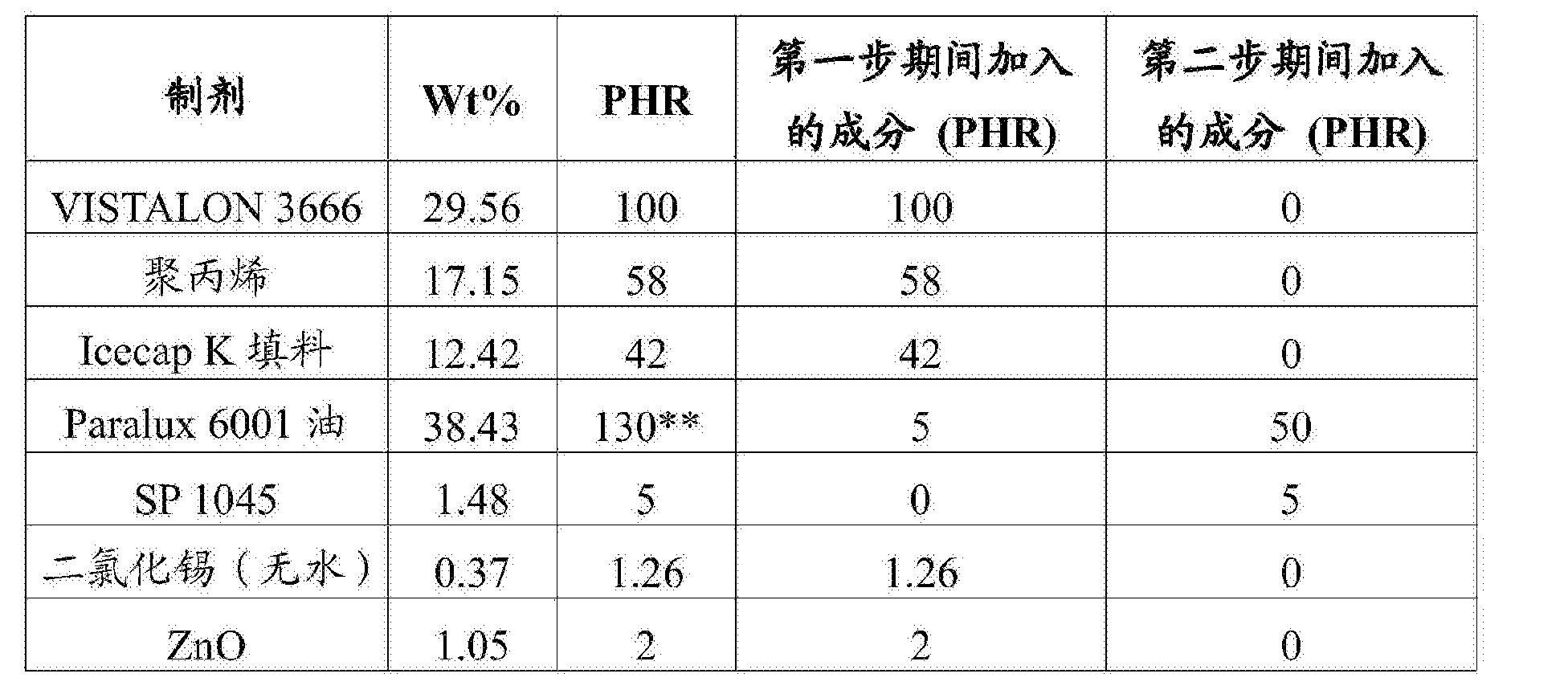 Figure CN103562301BD00232