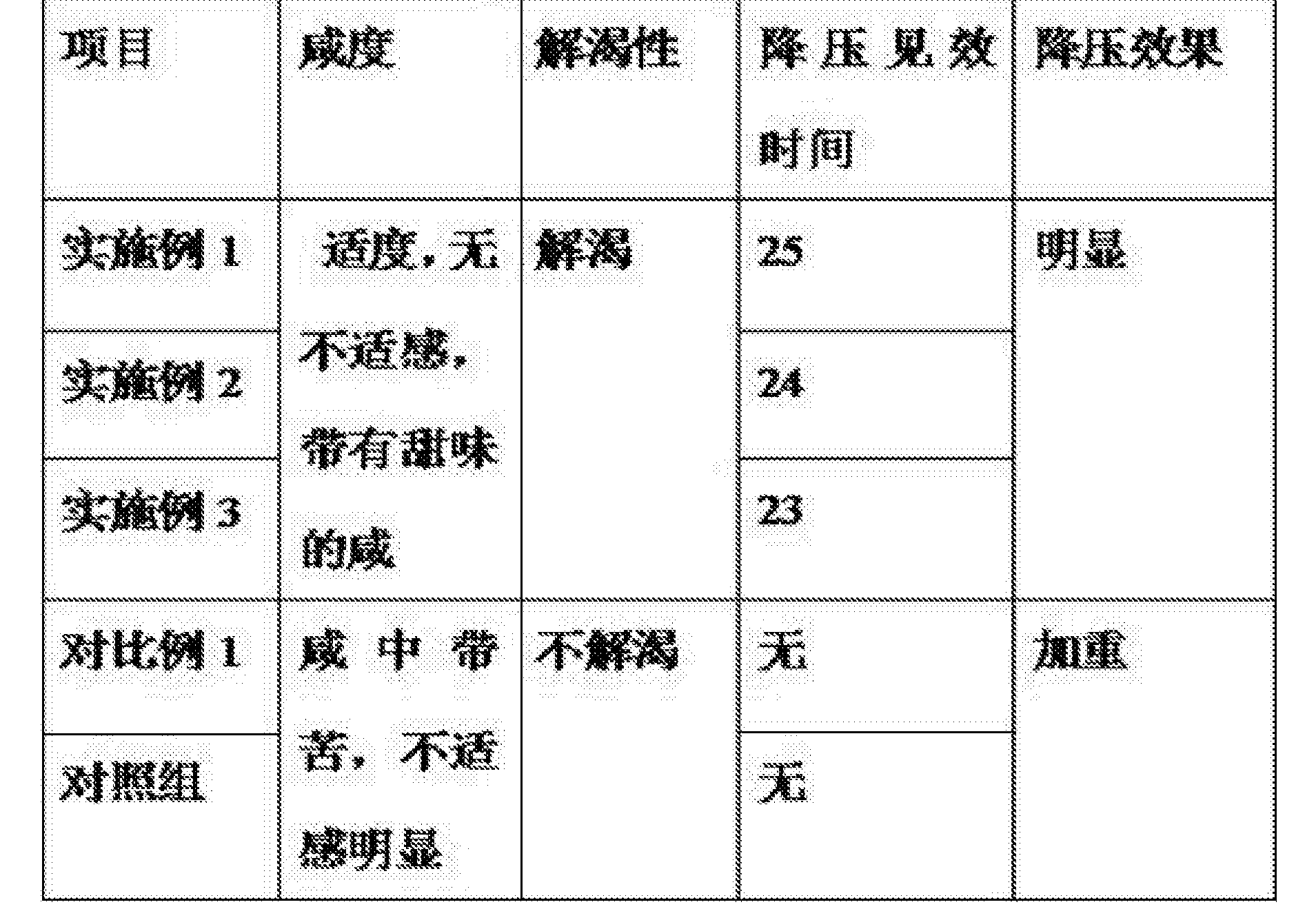 Figure CN107125516AD00061