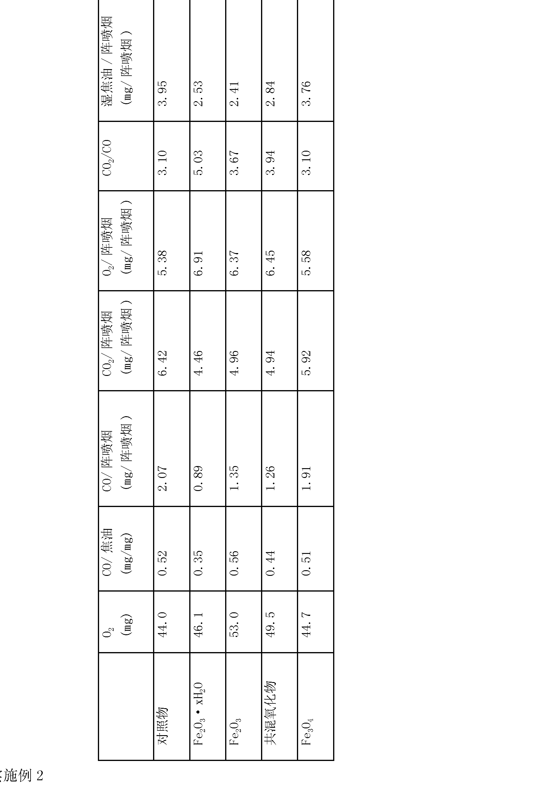 Figure CN1809289BD00141