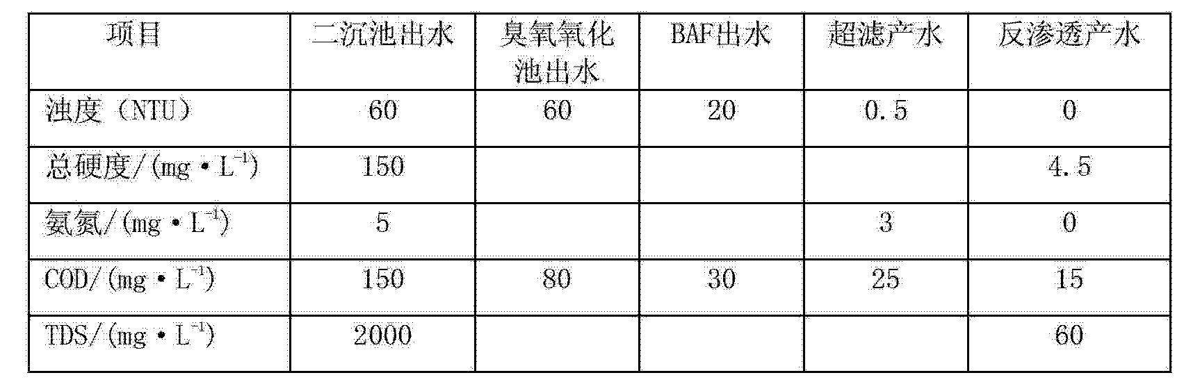 Figure CN102815836AD00072
