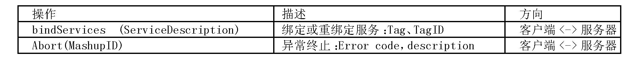 Figure CN102098211BD00141