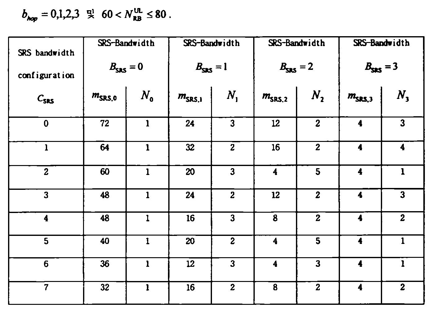 Figure 112012046942855-pct00014