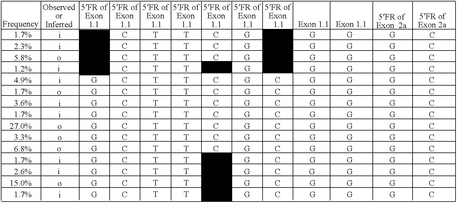 Figure US07485711-20090203-C00025