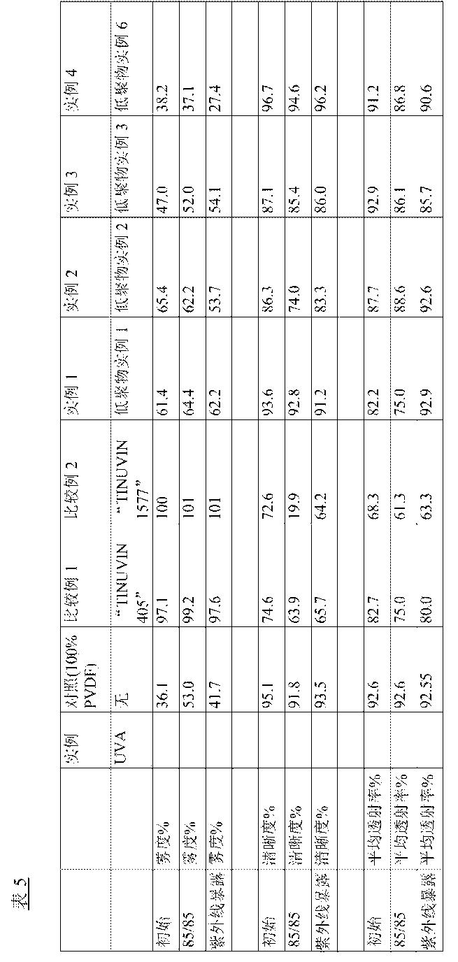 Figure CN105073909AD00371