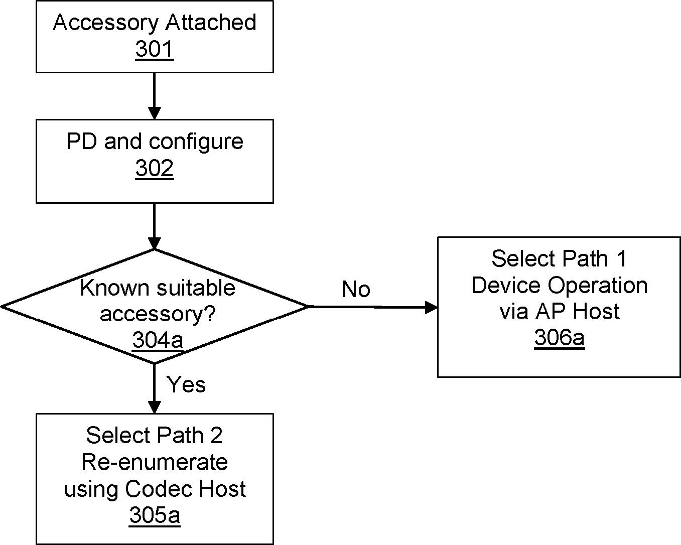 Figure GB2558009A_D0004