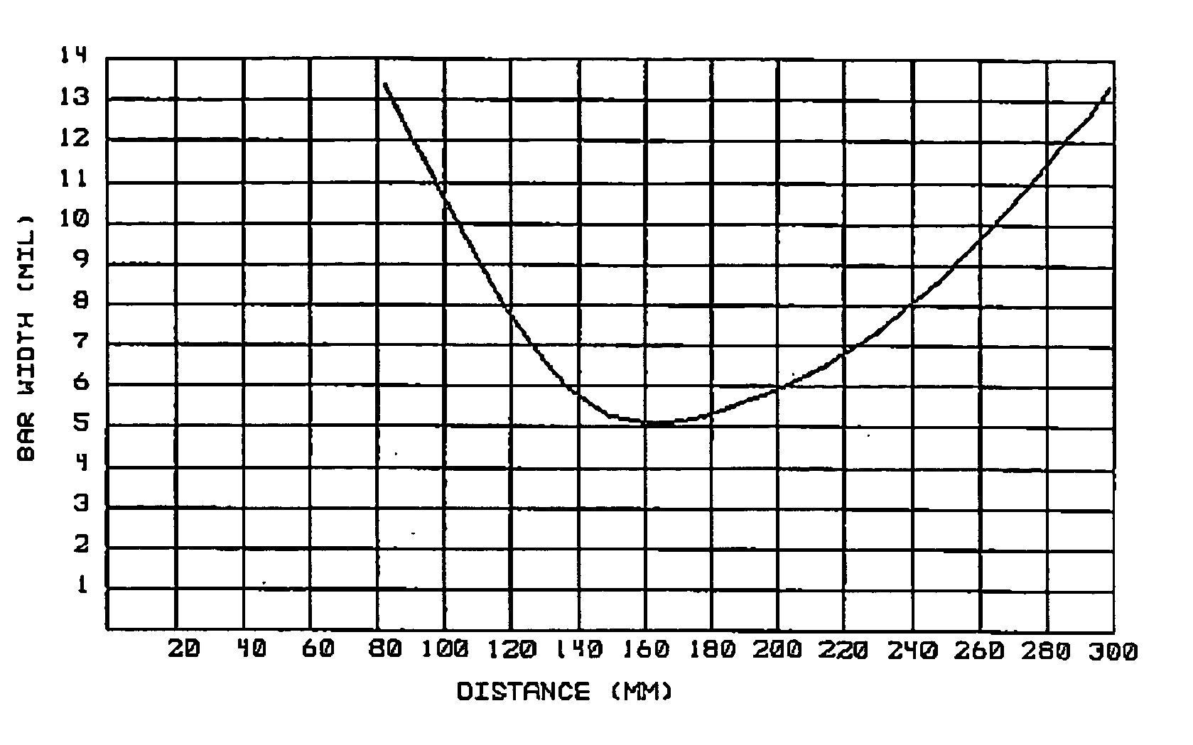 Figure US20050103851A1-20050519-P00006