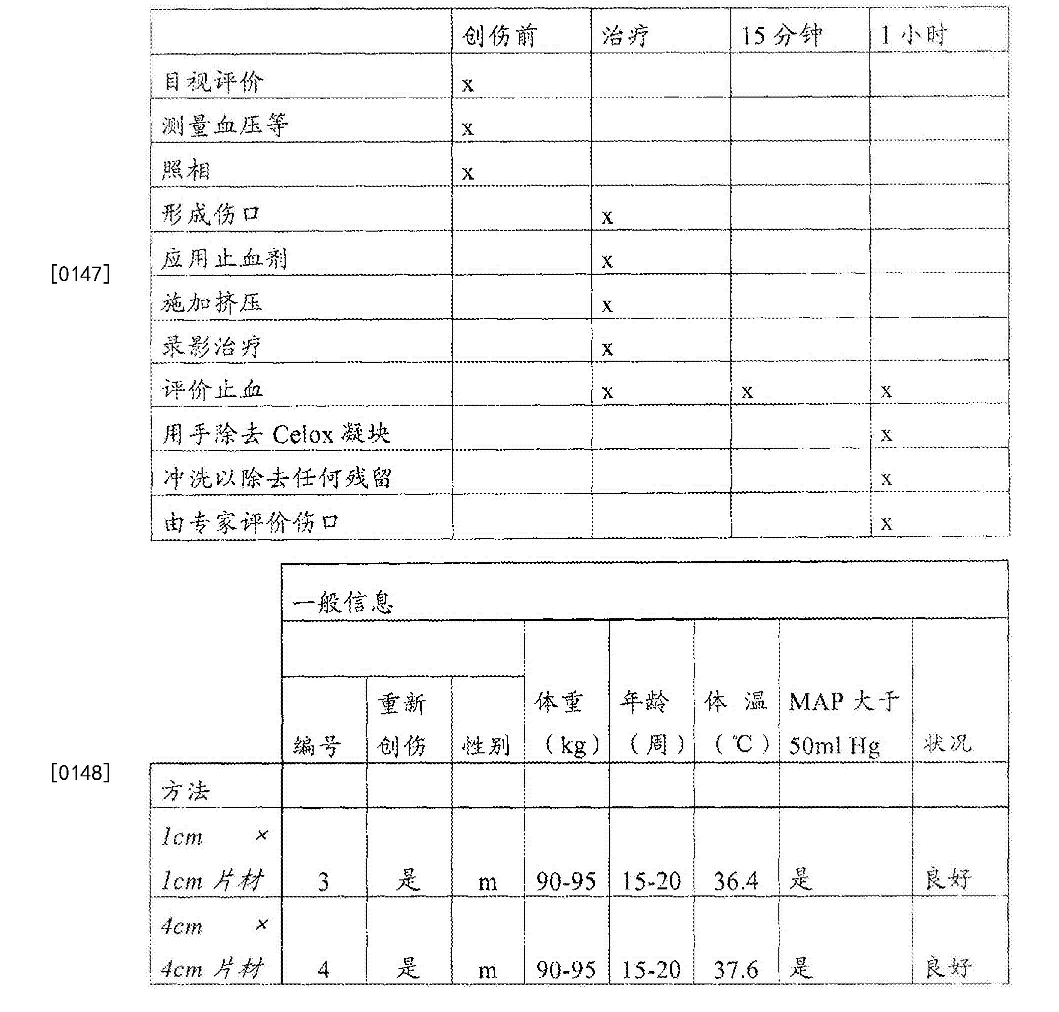 Figure CN107007867AD00141