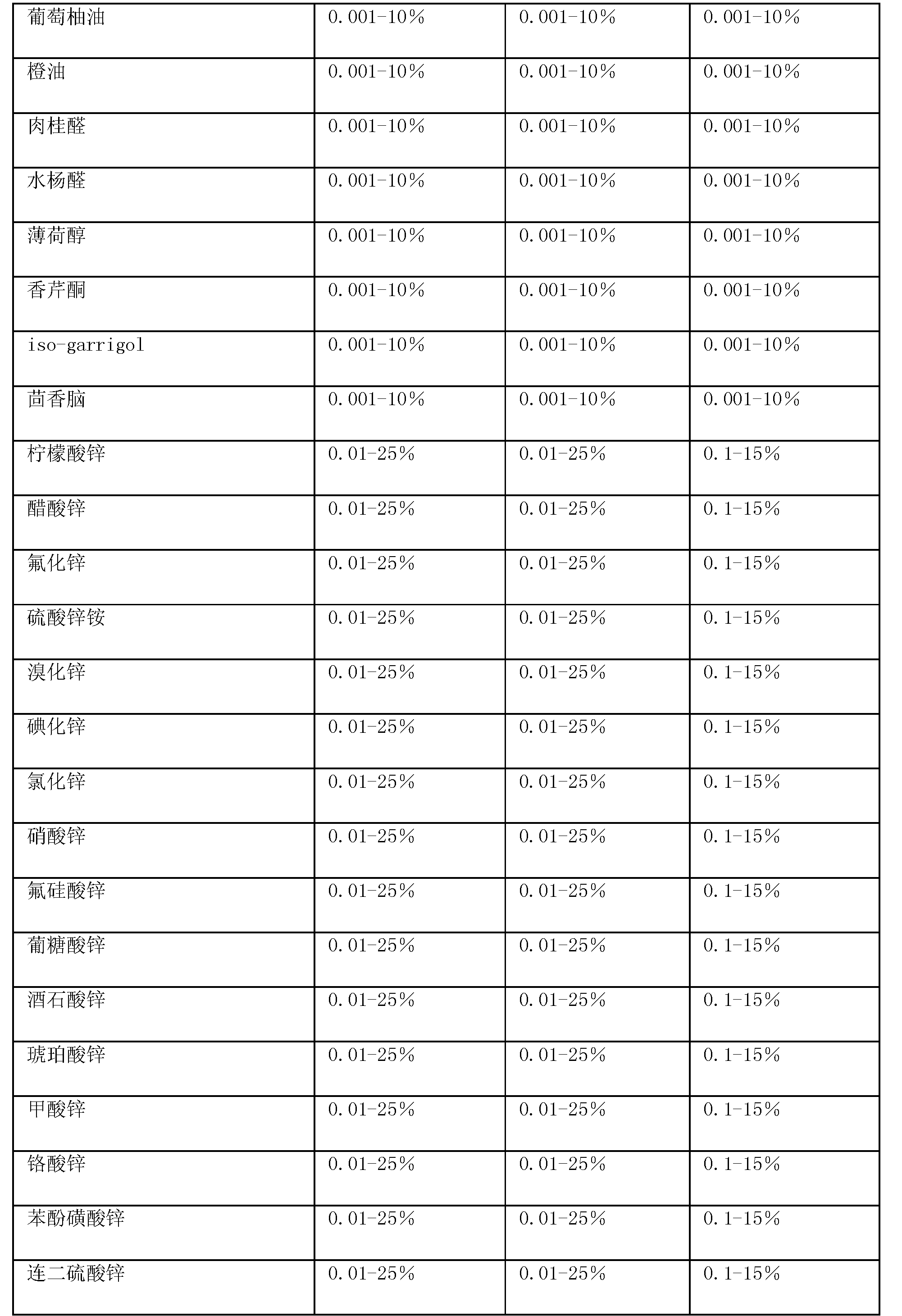 Figure CN101511202BD00621