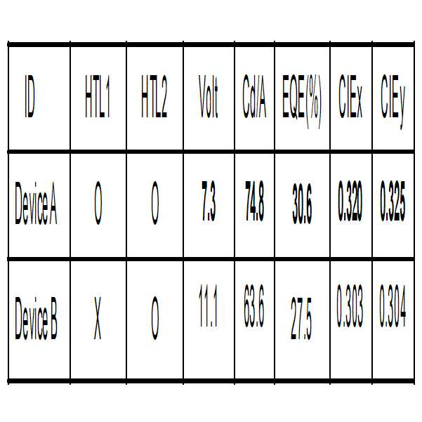 Figure 112012027235219-pat00001