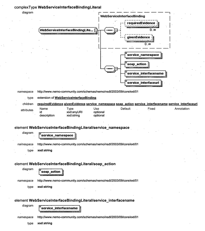 Figure US20050027871A1-20050203-P00016