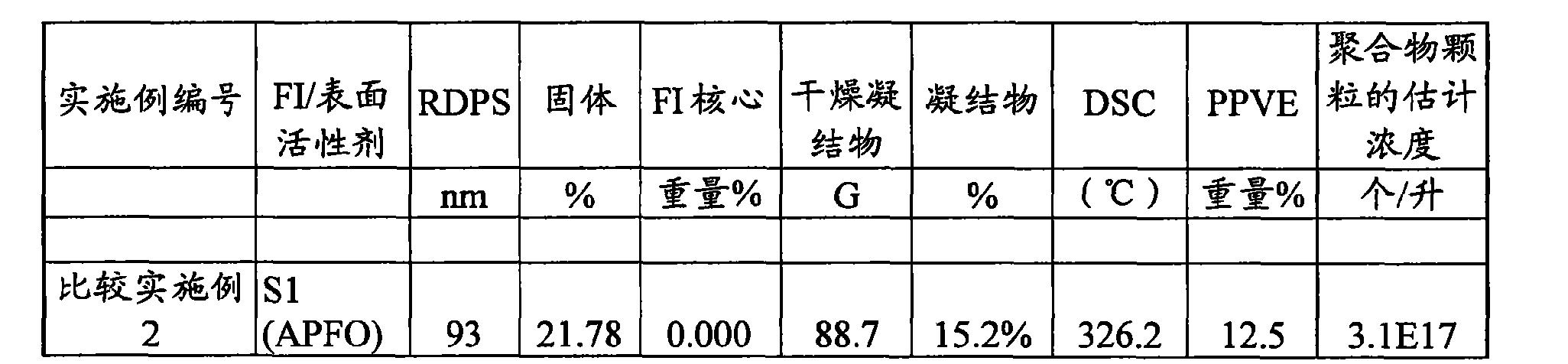 Figure CN102264779BD00202