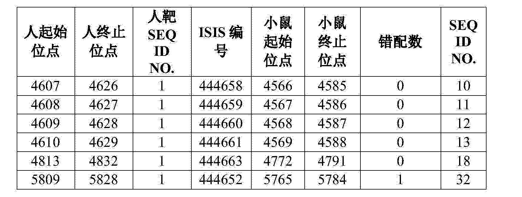 Figure CN104894129AD00382