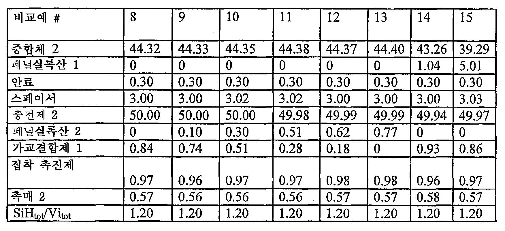 Figure 112009018321907-pct00026