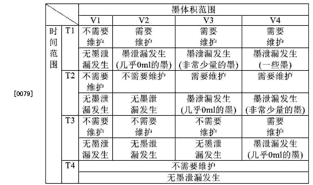 Figure CN102834267BD00151