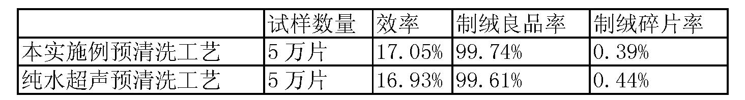 Figure CN102403251BD00081