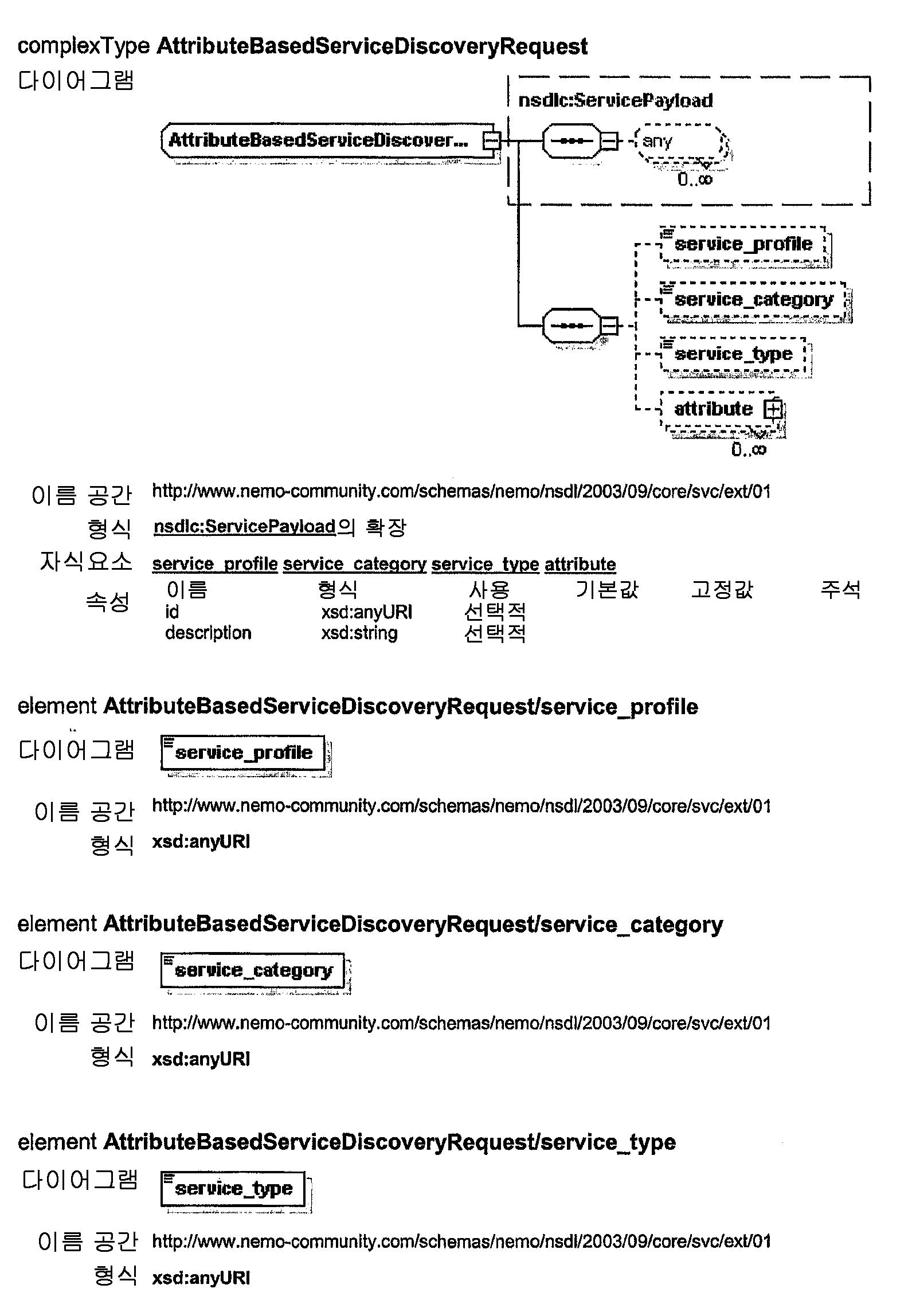 Figure 112010023141488-pat00037