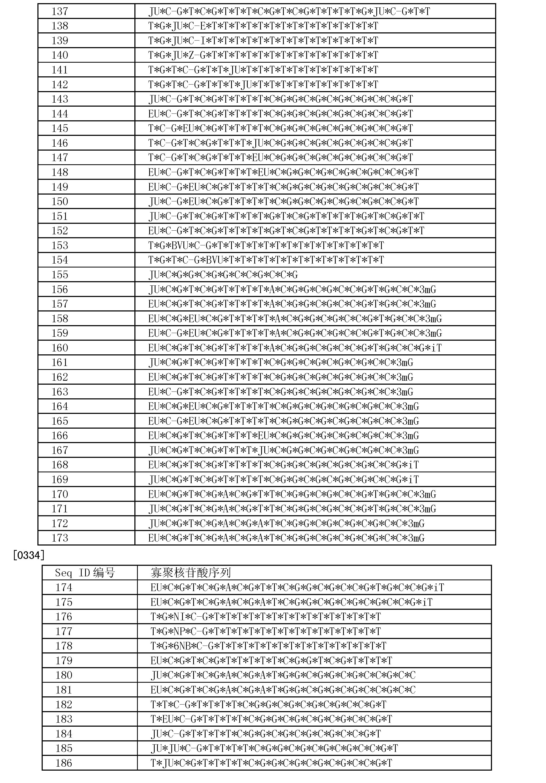 Figure CN101517082BD00541