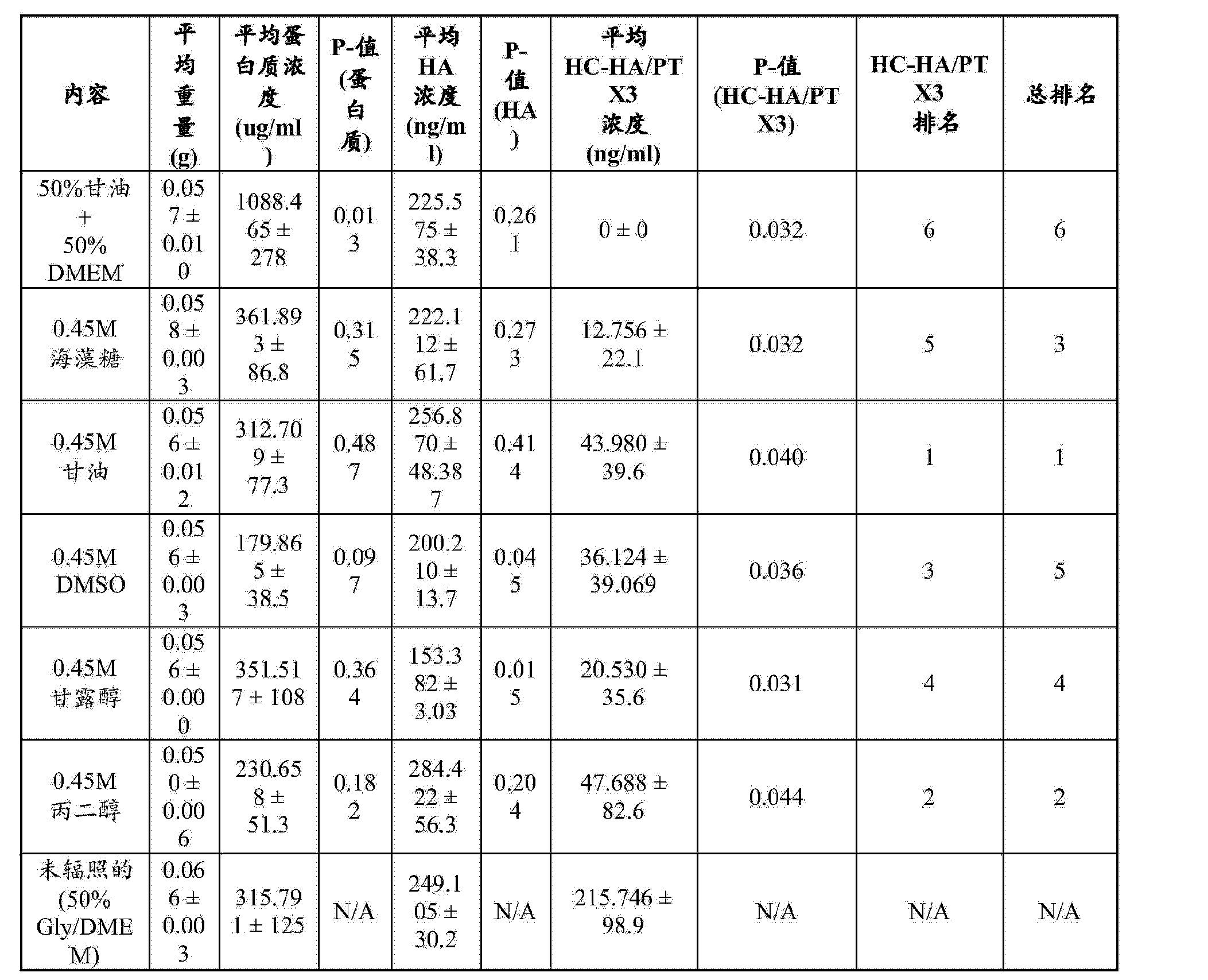 Figure CN103874762AD00541