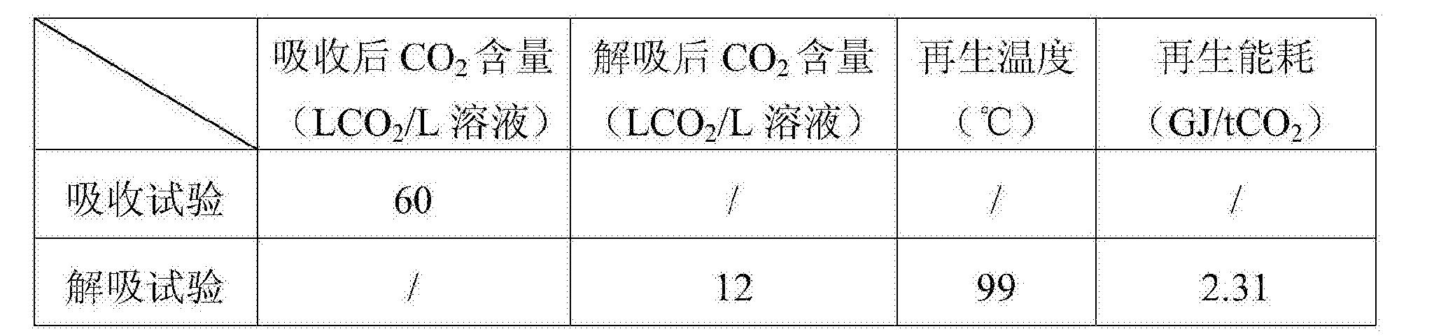 Figure CN105413396AD00081
